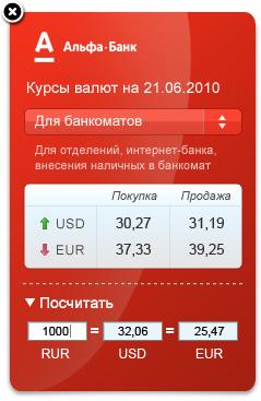 Курс доллара в банках находки на сегодня онлайн
