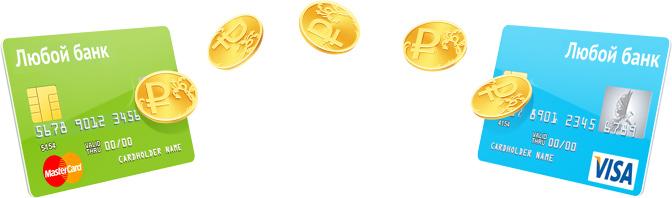 сбербанк дает потребительские кредиты
