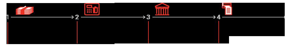альфа банк кредит банкомат купить документы для кредита 2 ндфл